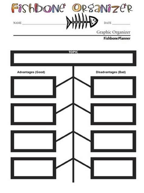 How to write a biography book pdf