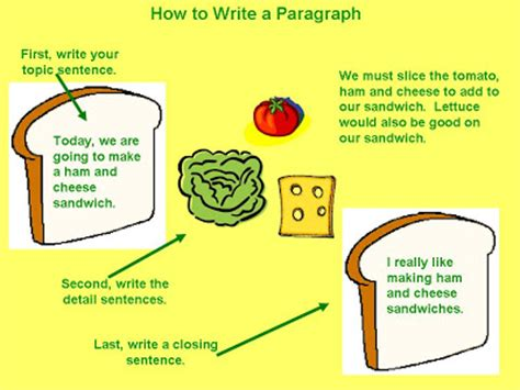 How to write a masters essay introduction
